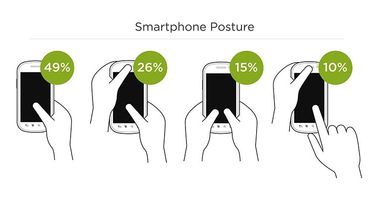 Smartphone Posture